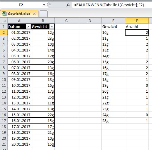 Zählen Wenn Excel.jpg